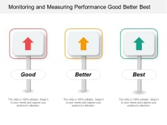 Monitoring And Measuring Performance Good Better Best Ppt Powerpoint Presentation Gallery Graphics