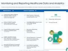 Monitoring And Reporting Healthcare Data And Analytics Guidelines PDF