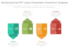 Monitoring Email Ppt Layout Presentation Powerpoint Templates