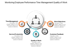Monitoring Employee Performance Time Management Quality Of Work Ppt PowerPoint Presentation Styles Graphic Tips