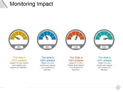 Monitoring Impact Ppt PowerPoint Presentation Ideas Guide