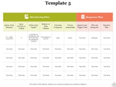 Monitoring Plan Response Plan Ppt PowerPoint Presentation Professional Slide Portrait