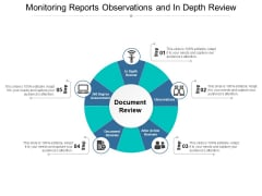 Monitoring Reports Observations And In Depth Review Ppt PowerPoint Presentation File Example