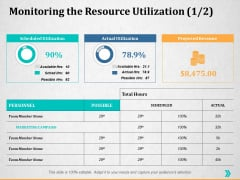 Monitoring The Resource Utilization Ppt PowerPoint Presentation Slides Rules
