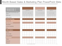 Month Based Sales And Marketing Plan Powerpoint Slide