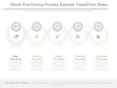 Month End Closing Process Example Powerpoint Slides