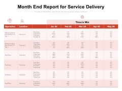 Month End Report For Service Delivery Ppt PowerPoint Presentation Gallery File Formats PDF