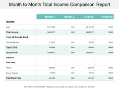 Month To Month Total Income Comparison Report Ppt PowerPoint Presentation Pictures Clipart