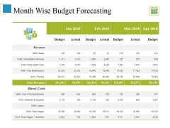Month Wise Budget Forecasting Ppt PowerPoint Presentation Outline Slide Download