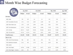 Month Wise Budget Forecasting Ppt PowerPoint Presentation Rules