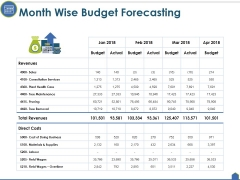 Month Wise Budget Forecasting Ppt PowerPoint Presentation Slides Format