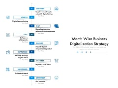 Month Wise Business Digitalization Strategy Ppt PowerPoint Presentation File Slide Portrait PDF