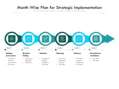 Month Wise Plan For Strategic Implementation Ppt PowerPoint Presentation Icon PDF