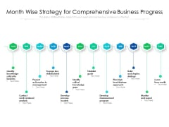 Month Wise Strategy For Comprehensive Business Progress Ppt PowerPoint Presentation Model Show PDF