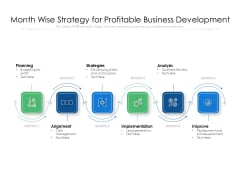 Month Wise Strategy For Profitable Business Development Ppt PowerPoint Presentation Infographic Template Outline PDF