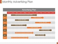 Monthly Advertising Plan Ppt PowerPoint Presentation Show Influencers