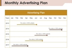 Monthly Advertising Plan Ppt PowerPoint Presentation Slides Background Images