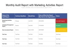 Monthly Audit Report With Marketing Activities Report Ppt PowerPoint Presentation Layouts Portrait PDF