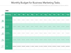 Monthly Budget For Business Marketing Tasks Ppt PowerPoint Presentation File Outline PDF
