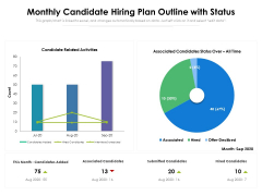 Monthly Candidate Hiring Plan Outline With Status Ppt PowerPoint Presentation Gallery Layouts PDF