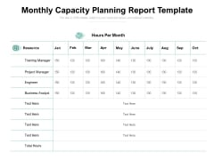 Monthly Capacity Planning Report Template Ppt PowerPoint Presentation File Inspiration