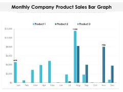 Monthly Company Product Sales Bar Graph Ppt PowerPoint Presentation Icon Model PDF