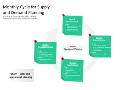 Monthly Cycle For Supply And Demand Planning Ppt PowerPoint Presentation Layouts Example PDF