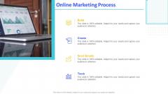 Monthly Digital Marketing Report Template Online Marketing Process Portrait PDF