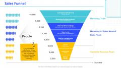 Monthly Digital Marketing Report Template Sales Funnel Portrait PDF