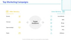 Monthly Digital Marketing Report Template Top Marketing Campaigns Structure PDF