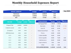 Monthly Household Expenses Report Ppt PowerPoint Presentation Portfolio Maker PDF