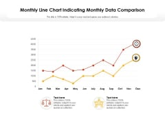 Monthly Line Chart Indicating Monthly Data Comparison Ppt PowerPoint Presentation Model Slide Portrait