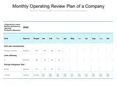 Monthly Operating Review Plan Of A Company Ppt PowerPoint Presentation Visual Aids Files PDF