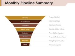 Monthly Pipeline Summary Ppt PowerPoint Presentation Portfolio Graphics Pictures