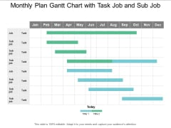Monthly Plan Gantt Chart With Task Job And Sub Job Ppt PowerPoint Presentation Infographic Template Mockup
