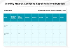 Monthly Project Monitoring Report With Total Duration Ppt PowerPoint Presentation Gallery Slides PDF