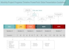 Monthly Project Progress Timeline Powerpoint Slide Presentation Guidelines