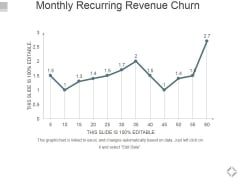 Monthly Recurring Revenue Churn Ppt PowerPoint Presentation Infographics Microsoft