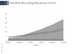Monthly Recurring Revenue Churn Ppt PowerPoint Presentation Show