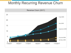 Monthly Recurring Revenue Churn Template 1 Ppt PowerPoint Presentation Example 2015