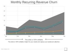 Monthly Recurring Revenue Churn Template 1 Ppt PowerPoint Presentation Icon Microsoft