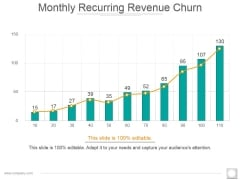 Monthly Recurring Revenue Churn Template 2 Ppt PowerPoint Presentation Diagram Images