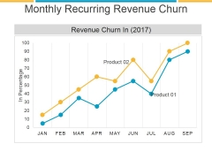 Monthly Recurring Revenue Churn Template 2 Ppt PowerPoint Presentation Gallery