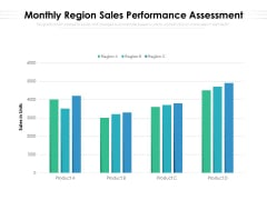 Monthly Region Sales Performance Assessment Ppt PowerPoint Presentation File Example File PDF