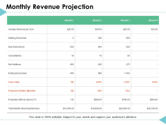 Monthly Revenue Projection Management Ppt PowerPoint Presentation Icon