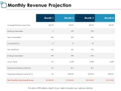 Monthly Revenue Projection Managemnt Ppt PowerPoint Presentation File Example