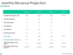 Monthly Revenue Projection Ppt PowerPoint Presentation Pictures Slide