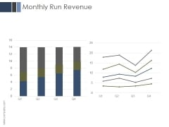 Monthly Run Revenue Ppt PowerPoint Presentation Deck