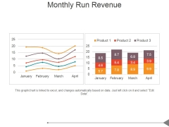 Monthly Run Revenue Ppt PowerPoint Presentation Design Ideas