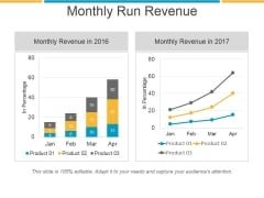 Monthly Run Revenue Ppt PowerPoint Presentation Ideas